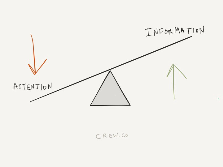De l'importance du récit par rapport au design